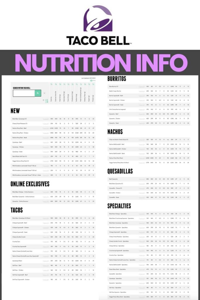taco-bell-nutrition-info-683x1024